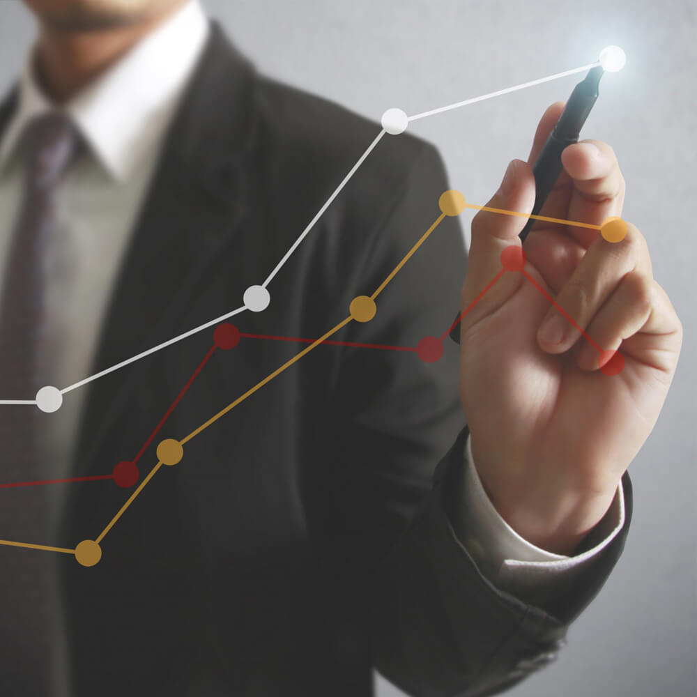 KPI Trendlines